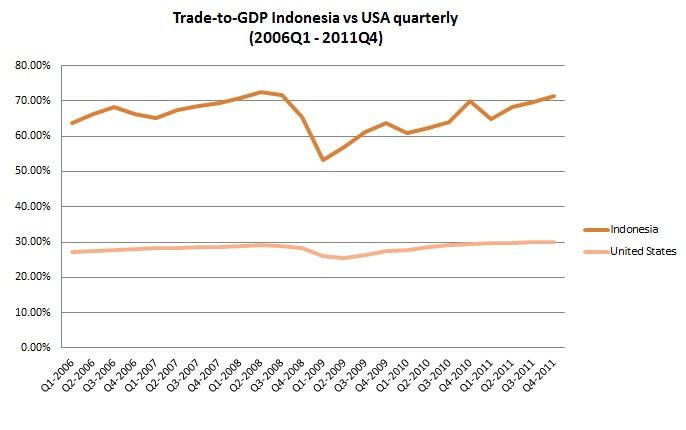 """krisis ekonomi eropa dan dampaknya terhadap indonesia Sehingga tema """"krisis ekonomi global dan dampaknya terhadap perekonomian indonesia"""" ini  eropa, amerika selatan dan  krisis ekonomi pemerintah indonesia."""