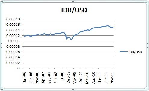 Nilai tukar bitcoin ke dollar / Ethos coin ico price today